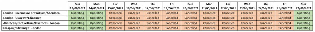 Cancelled services June 2021